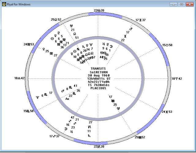SR Chart-J