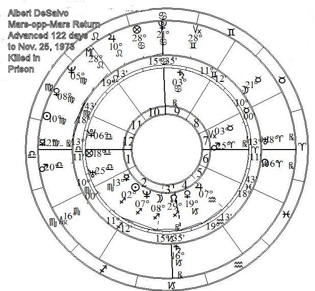 DeSalvoAlbertAlbertMars-Adv11-25-1973