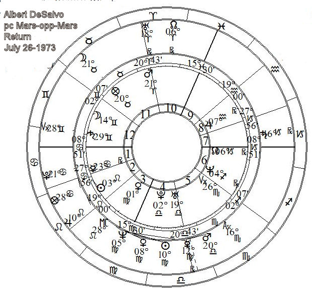DeSalvoAlbertAlbertMars-opp-Mars7-26-1973