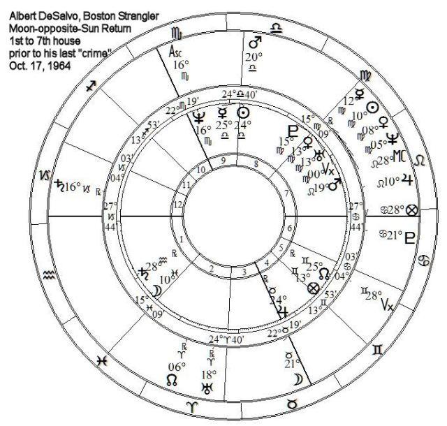 DeSalvoAlbertDeSalvoMoppS10-17-1964