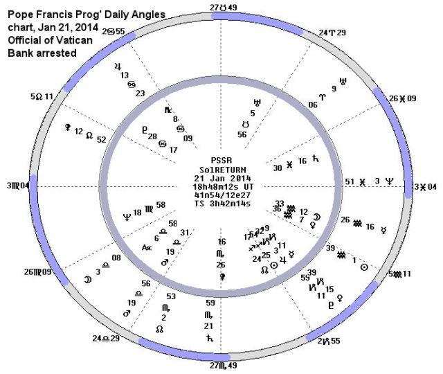 Pope Francis PDA 1=21-2014-J
