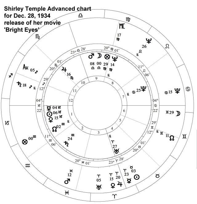 BlackShirlyTempleShirleyAdv12-28-1934