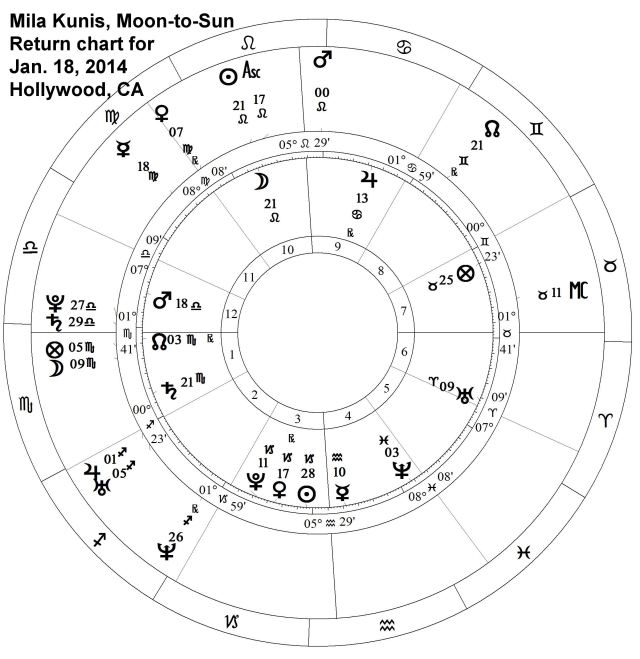 KunisMilaMilaMtoS1-18-10`4