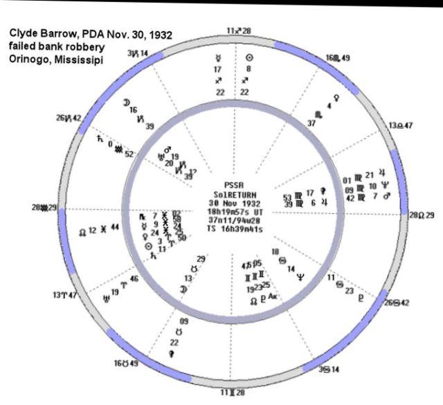 Clyed PDA 11-30-1932-J