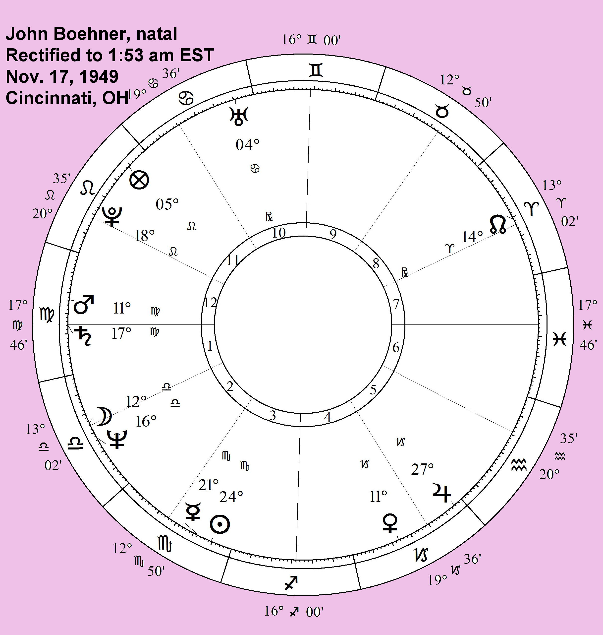 """the astrology profile essay Essential guide to practical astrology – """"my top pic  in the wake of some recent high-profile  you really dug deep for this essay and the results."""