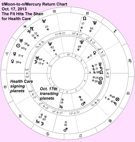 HealthCareActMoon-to-Mercury10-17-2013