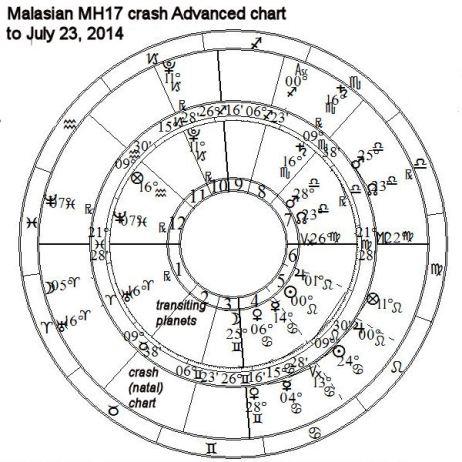 MalasianMH!7CrashMH17Adv7-23-2014