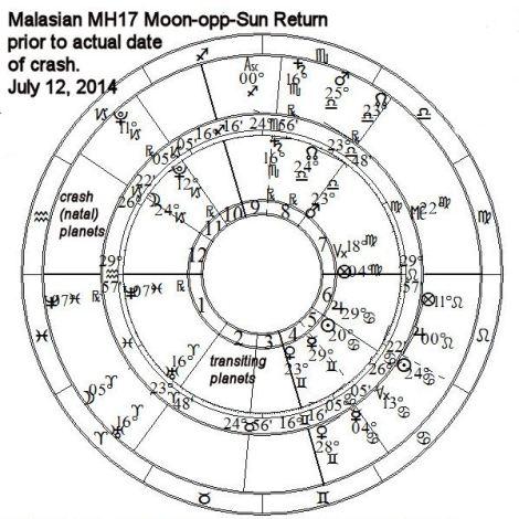 MalasianMH!7CrashMH17MoppS7-12-2014