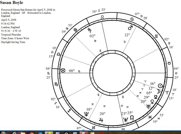 Kepler Boyle MtoS wheel