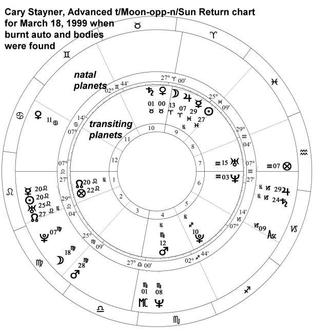 StaynerCaryCaryMoppMarsAdv3-18-1999