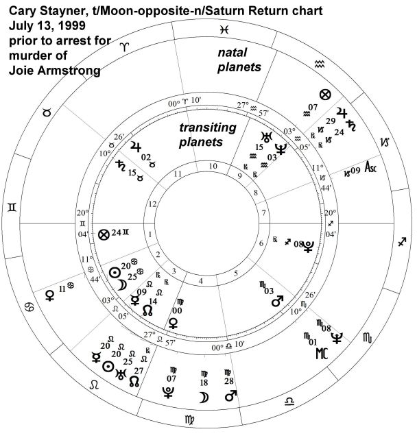StaynerCaryCaryMoppSaturn7-14-1999