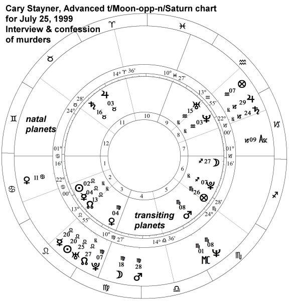 StaynerCaryCaryMoppSaturnadv7-25-1999