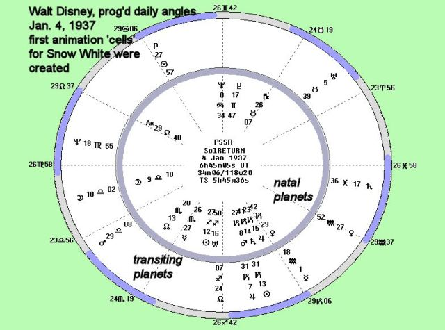 Walt PDA 1-04-1937 cells SW-J