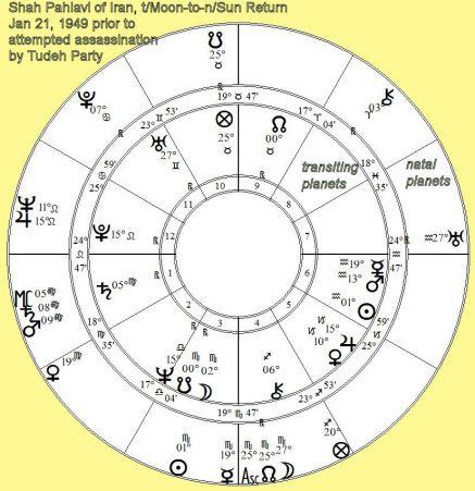 ShahOfIranRezaPahlaviShahMtoS1-21-19491-ass'n