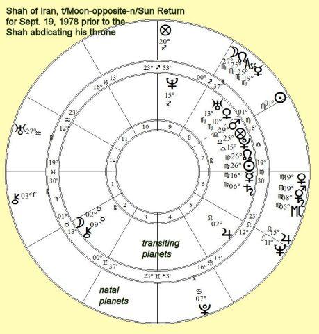 ShahOfIranRezaPahlaviShahMoppS9-19-1978