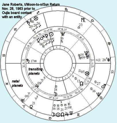 RobertsJaneJaneMtoS11-29-1963