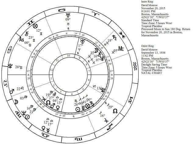DaveMoppS11-20-2015bi-wheel