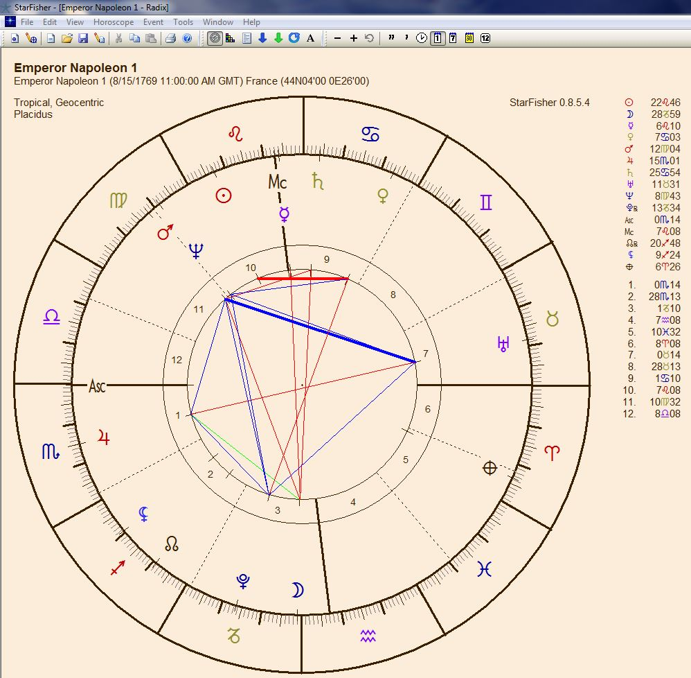 Starfisher two natal chart calculation nvjuhfo Images