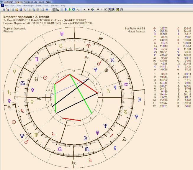 17 Advanced chart