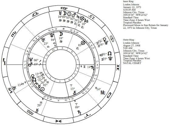 ljadv1-22-1973death