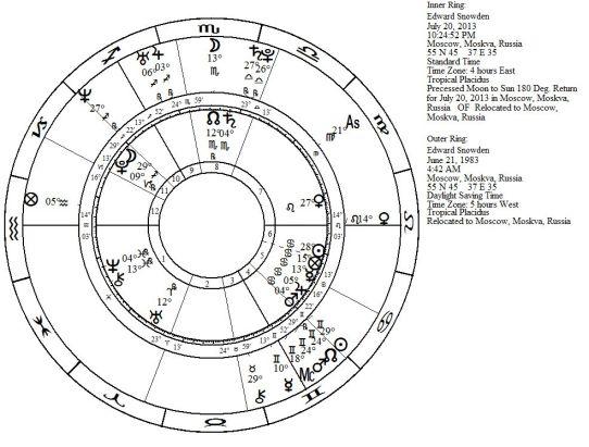 esmopps7-20-2013asyluma