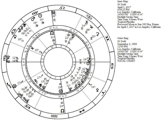 ZeddAdv4-03-207concert
