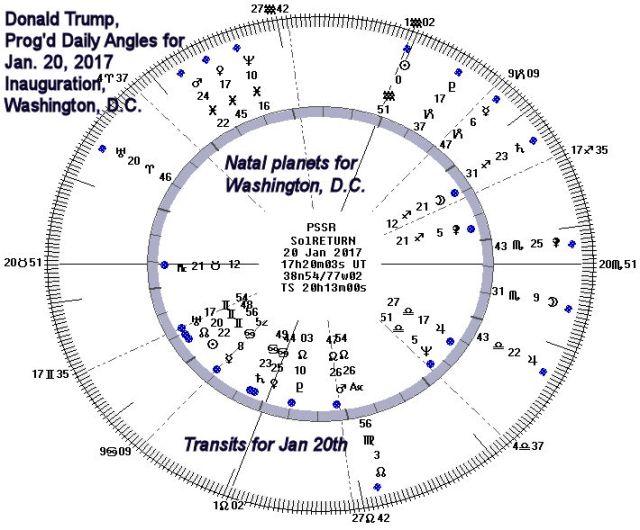 Trump 1-20-2017 PSSR-J