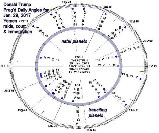 Trump 1-29-2016 PSSR-J