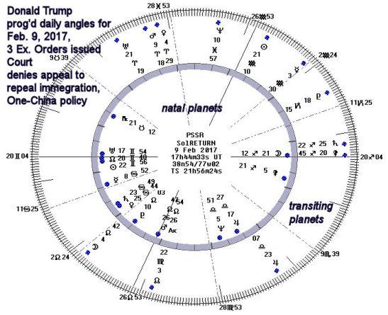 Trump 2-09-2017 PSSR-J