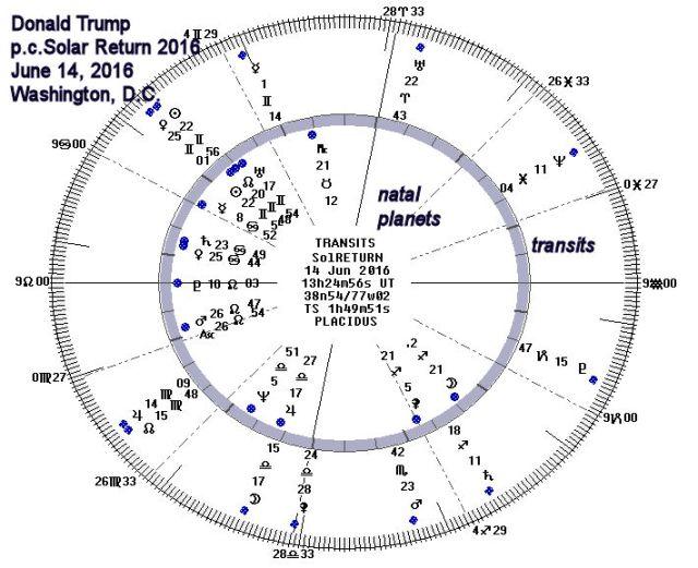 Trump 2016 SR-J