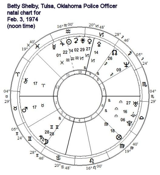 BSnatalTulsaOK natal chart