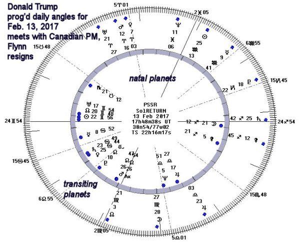 Trump 2-13-2017 PSSR-J