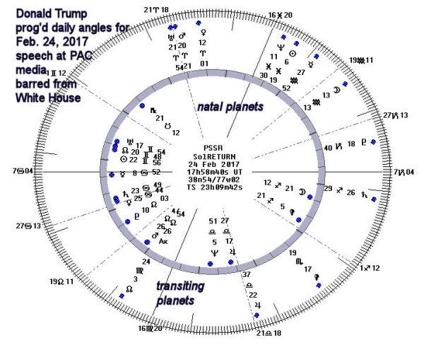 Trump 2-24-2017 PSSR-J