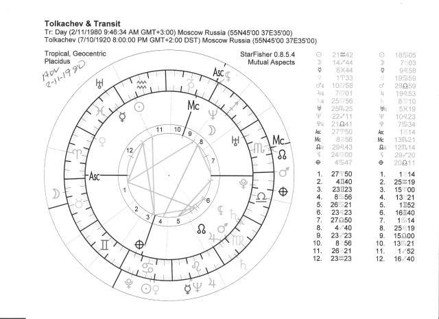 StarFisher Advanced chart 001 - Copy